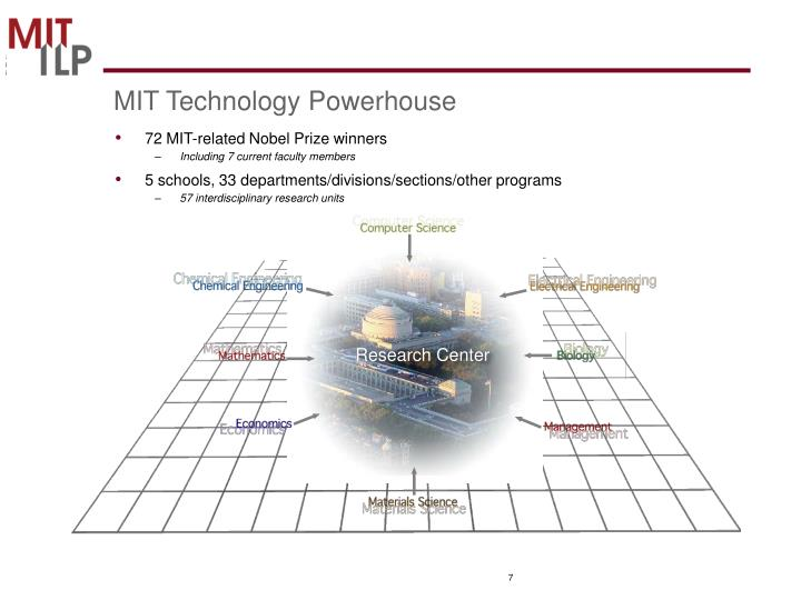 MIT Technology Powerhouse