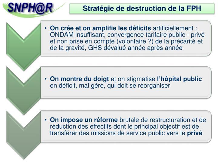 Stratégie de destruction de la FPH