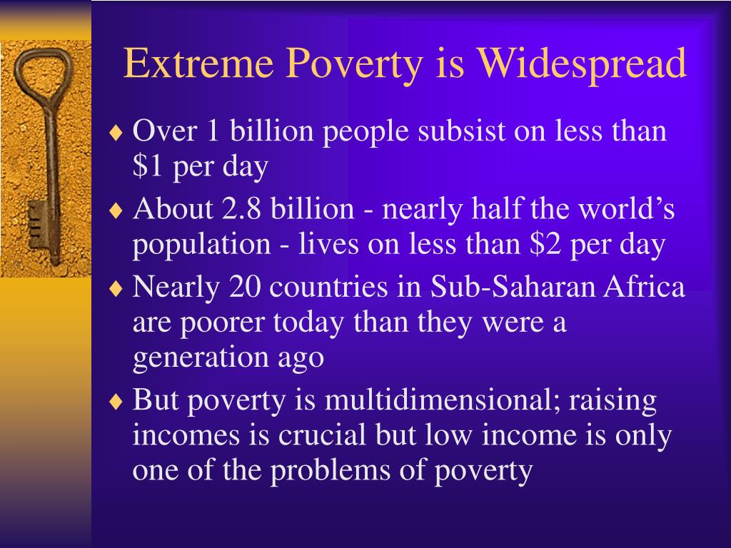 Extreme Poverty is Widespread