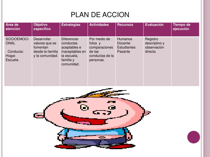 PLAN DE ACCION