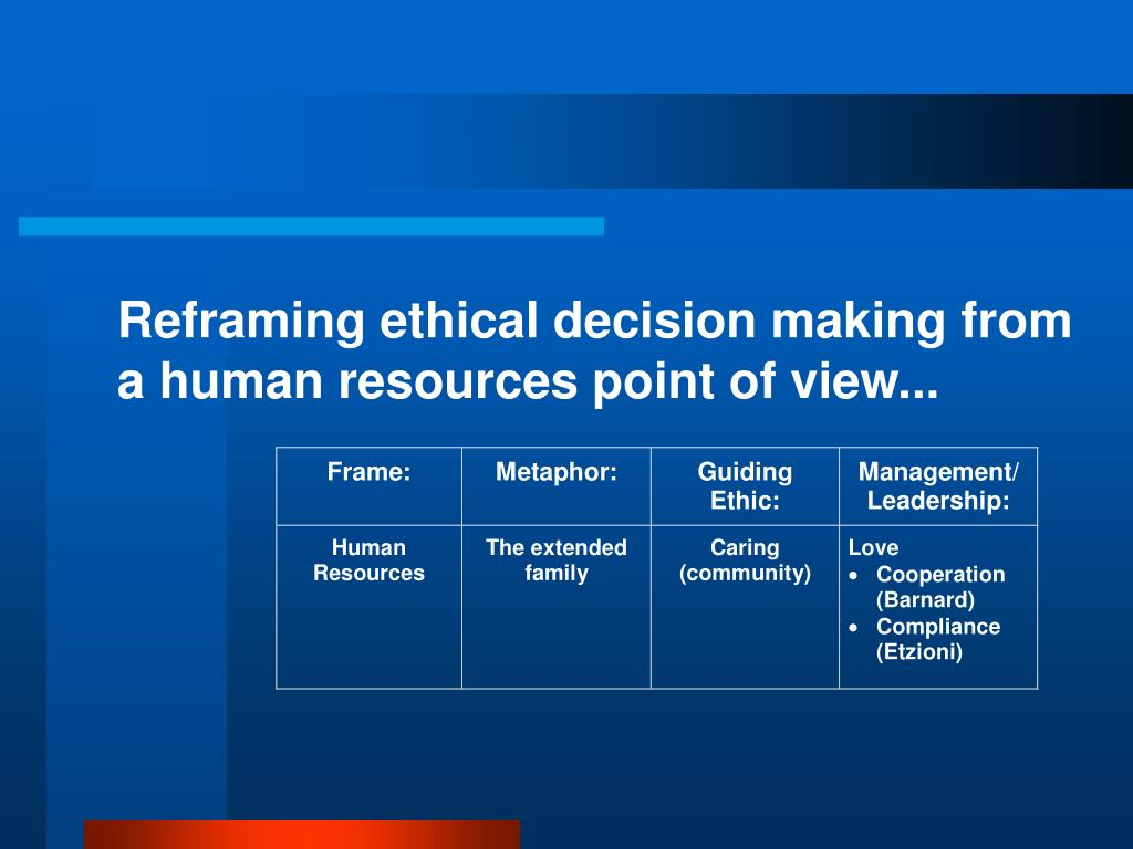 Reframing ethical decision making from a human resources point of view...