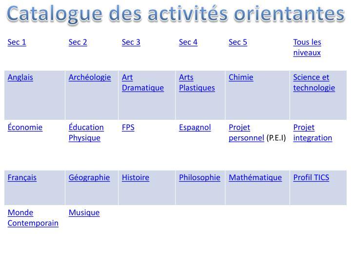 Catalogue des activités