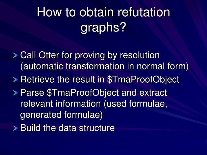 How to obtain refutation graphs?