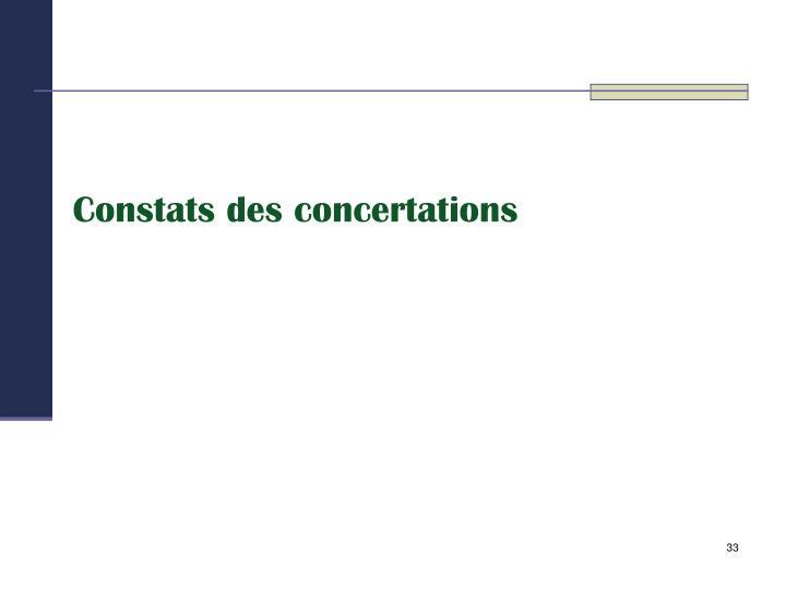 Constats des concertations