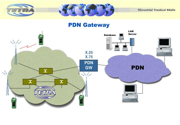 PDN Gateway