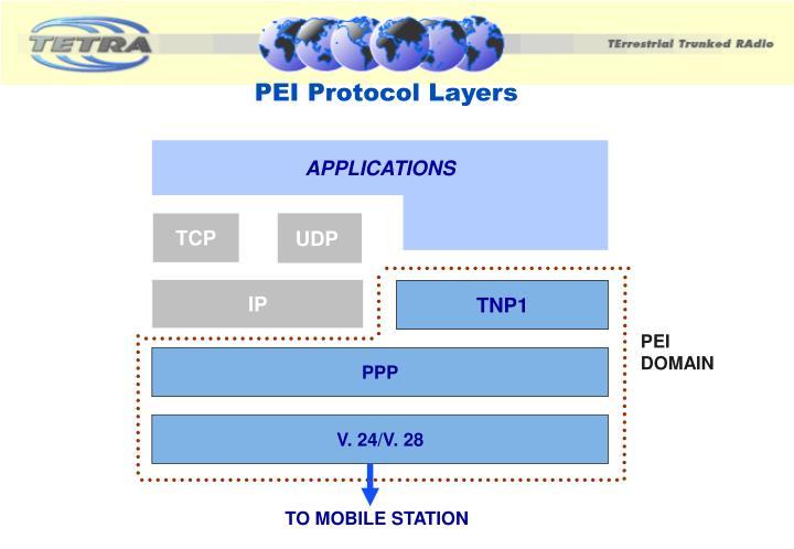 PEI Protocol Layers