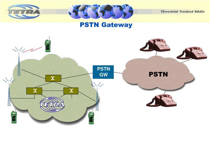 PSTN Gateway