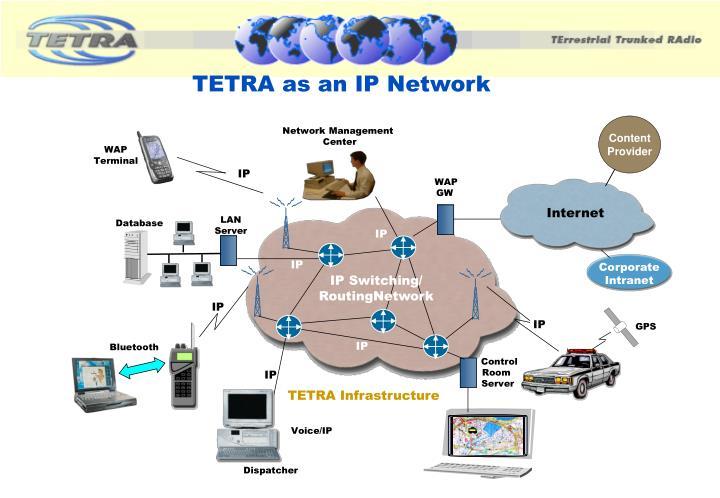 TETRA Infrastructure