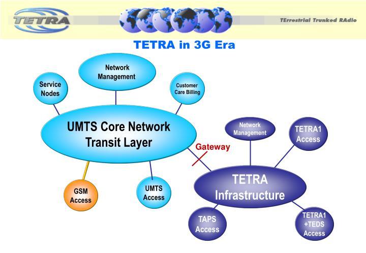 TETRA in 3G Era