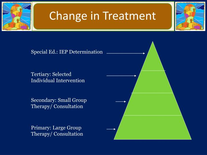 Change in Treatment