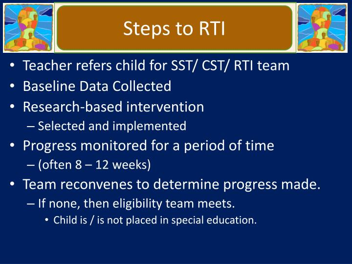 Steps to RTI