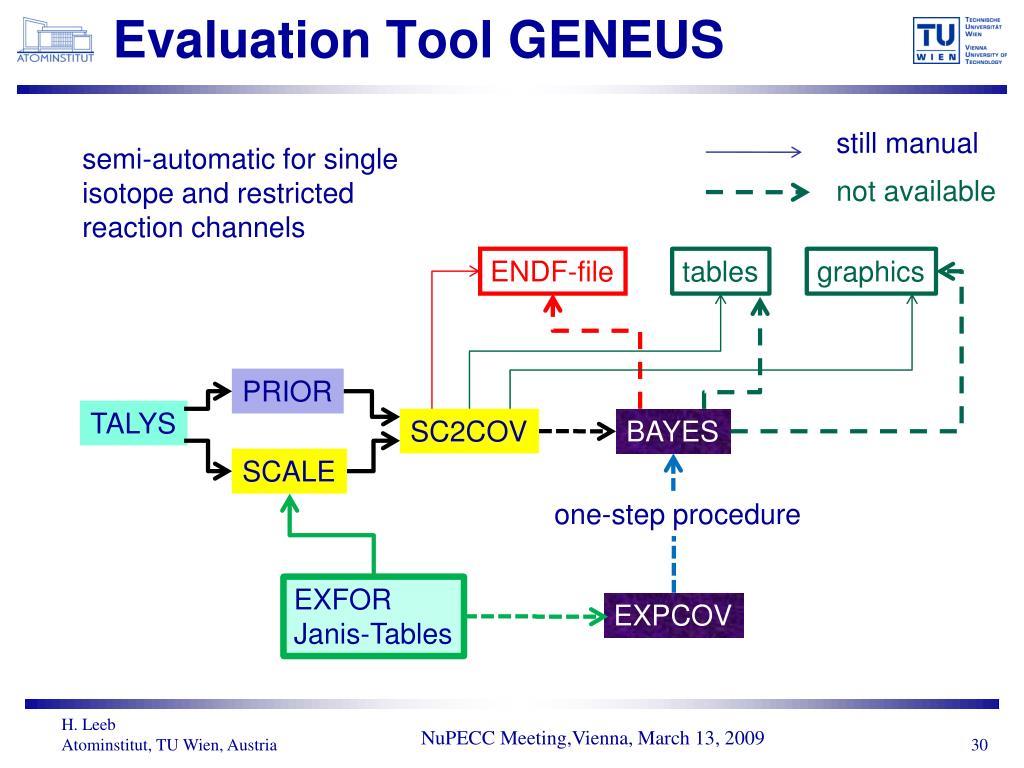 Evaluation Tool GENEUS