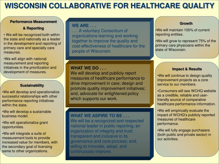 WISCONSIN COLLABORATIVE FOR HEALTHCARE QUALITY