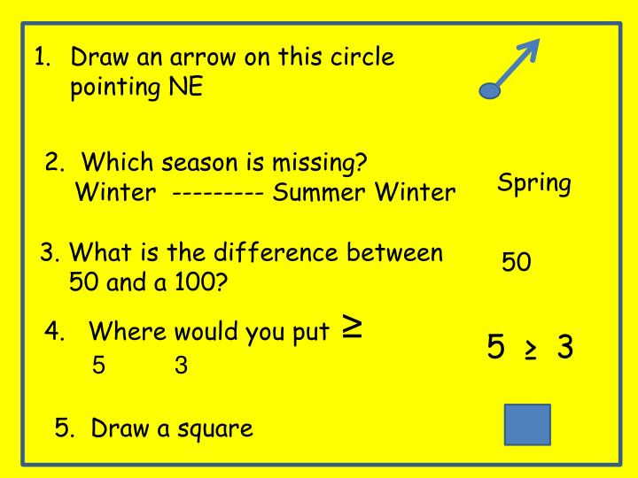 Draw an arrow on this circle pointing NE