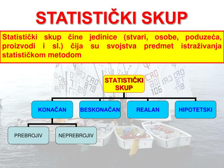 STATISTIČKI SKUP