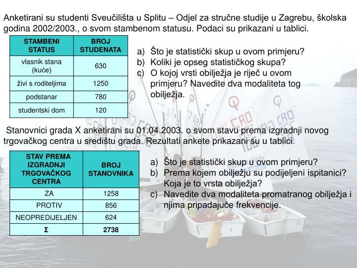 Anketirani su studenti Sveučilišta u Splitu – Odjel za stručne studije u Zagrebu, školska godina 2002/2003., o svom stambenom statusu. Podaci su prikazani u tablici.