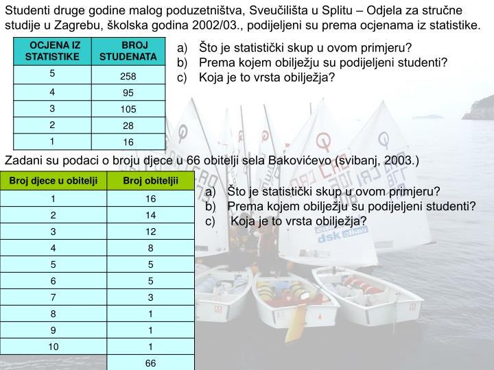 Studenti druge godine malog poduzetništva, Sveučilišta u Splitu – Odjela za stručne studije u Zagrebu, školska godina 2002/03., podijeljeni su prema ocjenama iz statistike.