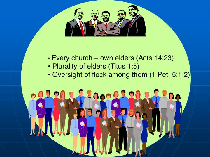 Every church – own elders (Acts 14:23)