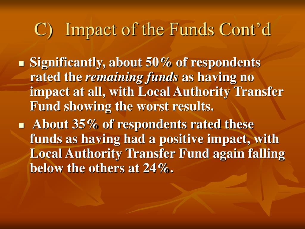 C)	Impact of the Funds Cont'd