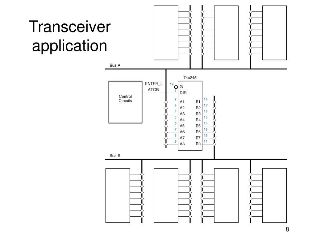 Transceiver application
