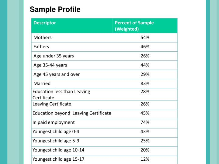 Sample Profile