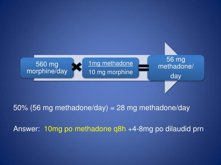 50% (56 mg methadone/day) = 28 mg methadone/day