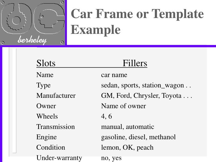 Car Frame or Template Example