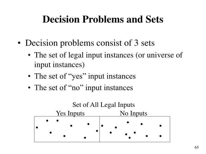 Set of All Legal Inputs