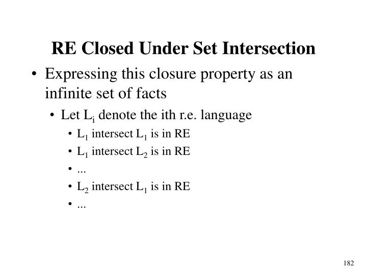 RE Closed Under Set Intersection