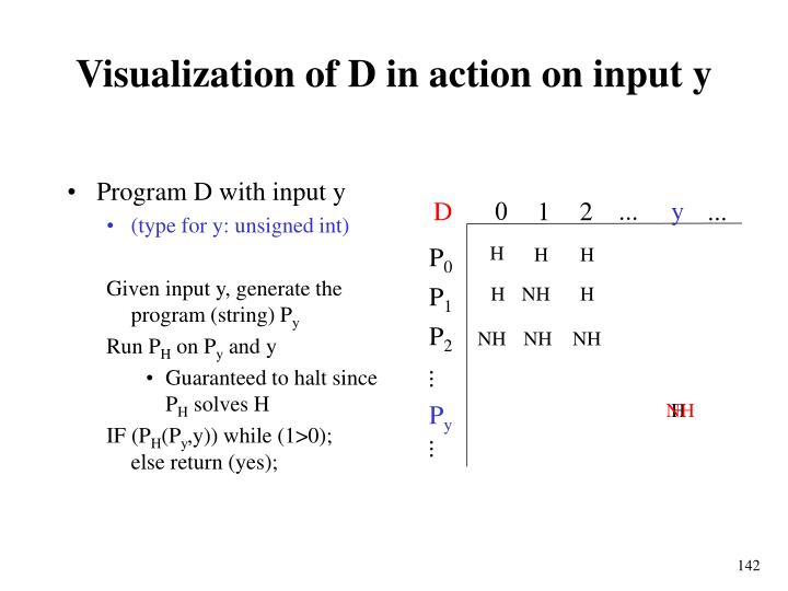 Visualization of D in action on input y