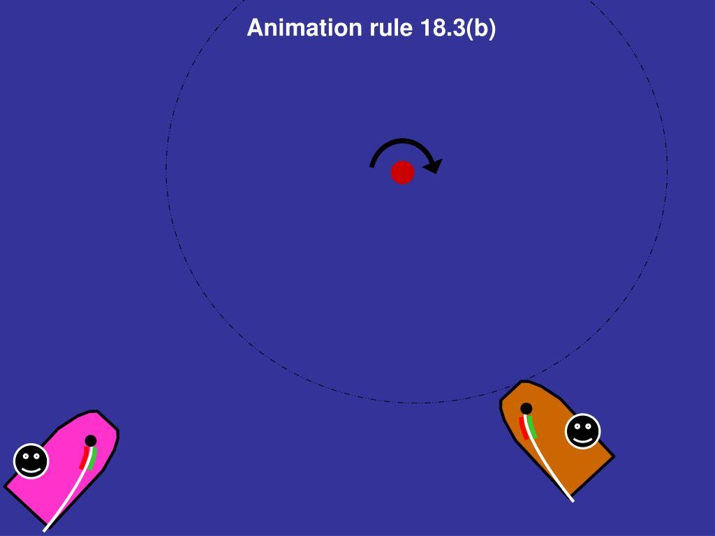 Animation rule 18.3(b)