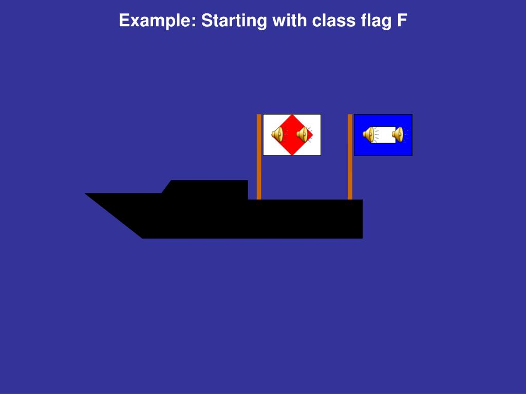Example: Starting with class flag F
