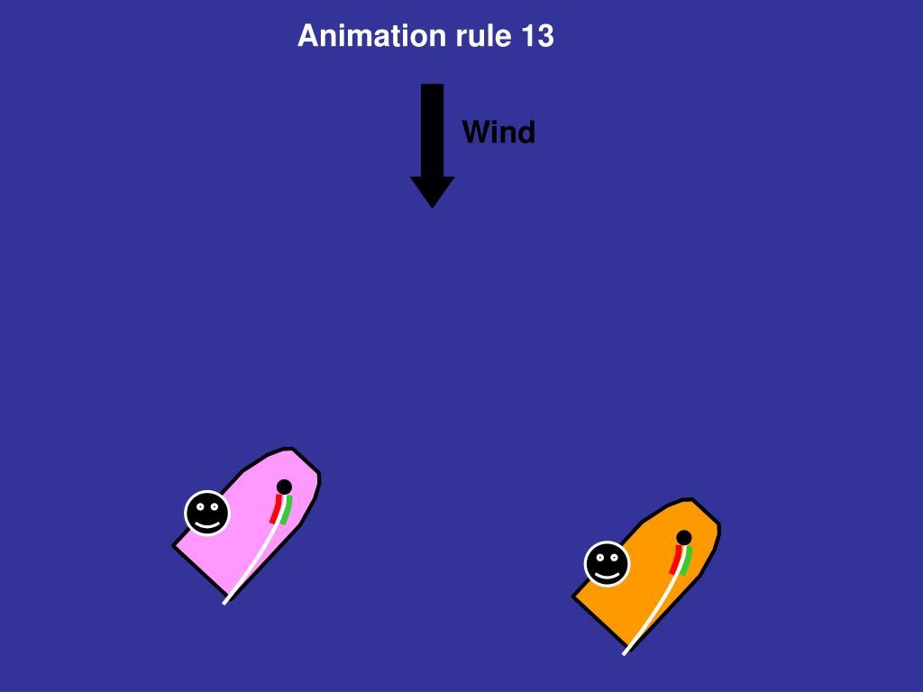 Animation rule 13