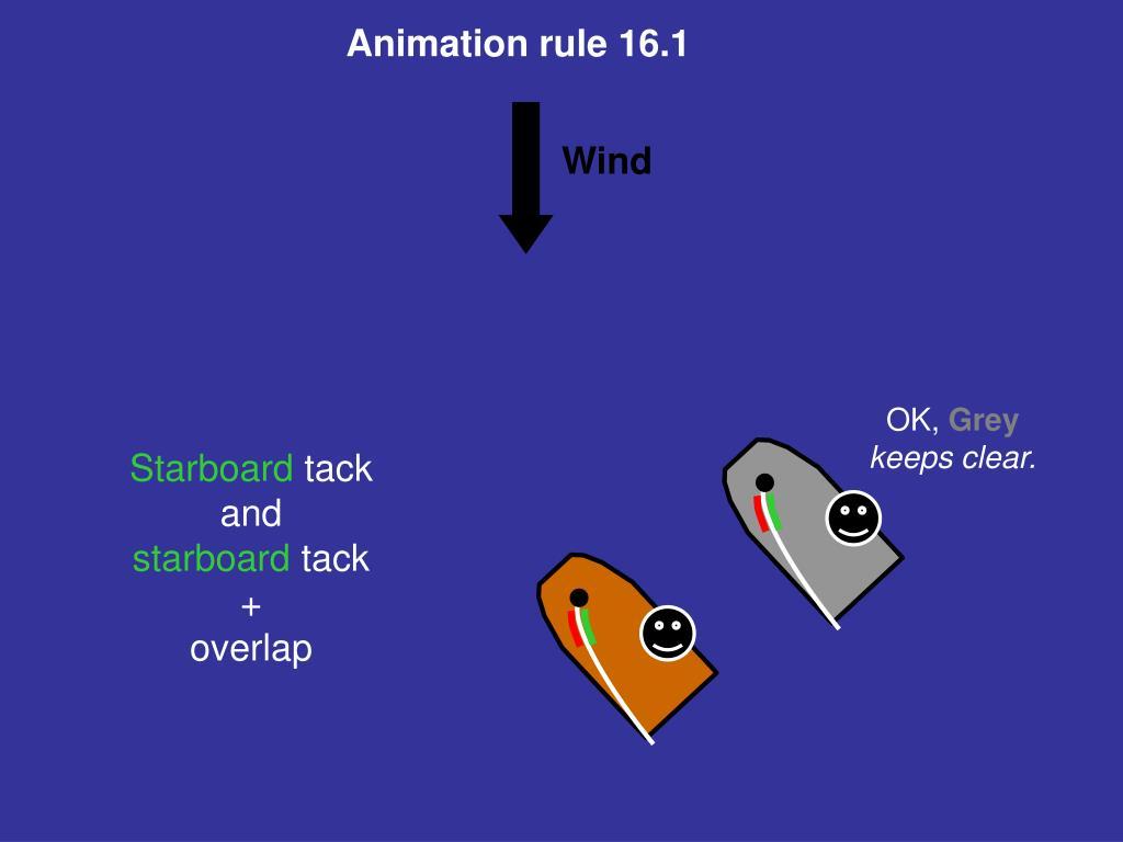 Animation rule 16.1