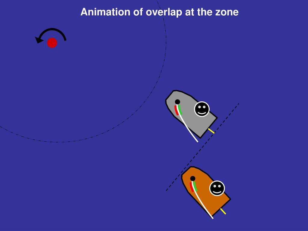Animation of overlap at the zone