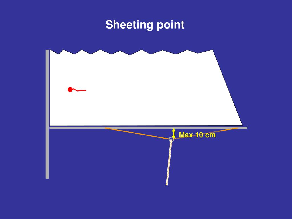 Sheeting point