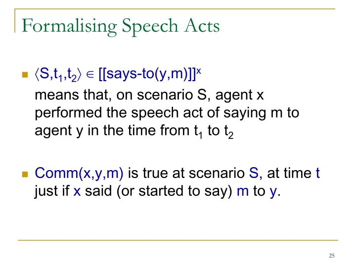 Formalising Speech Acts