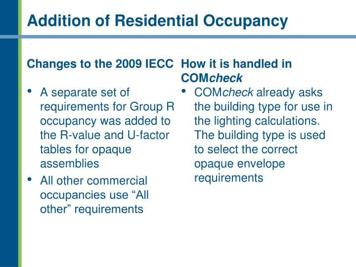 Addition of Residential Occupancy
