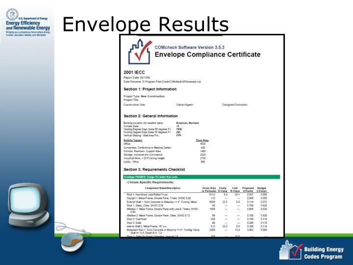 Envelope Results