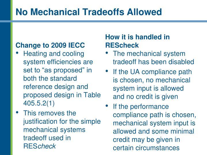 No Mechanical Tradeoffs Allowed