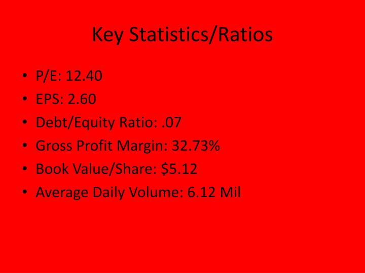 Key Statistics/Ratios