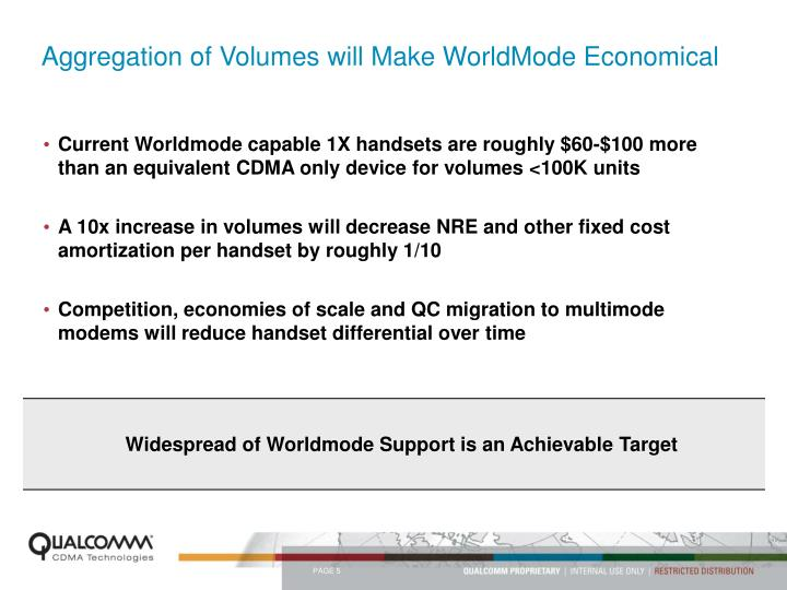 Aggregation of Volumes will Make WorldMode Economical