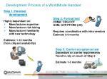 development process of a worldmode handset