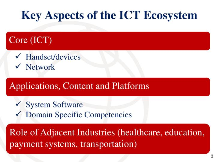 Key Aspects of the ICT Ecosystem