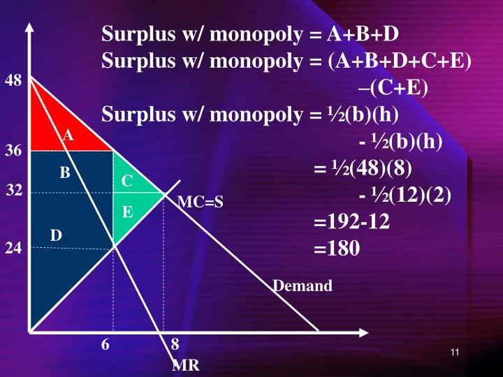 Surplus w/ monopoly = A+B+D