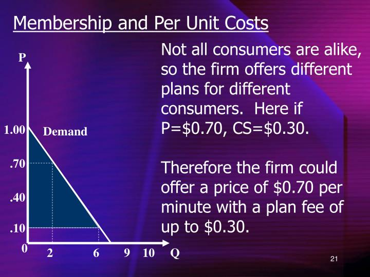 Membership and Per Unit Costs