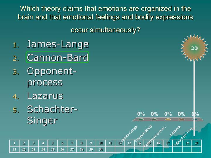 Ch. 10 Motivation & Emotion Review Quiz - ProProfs Quiz