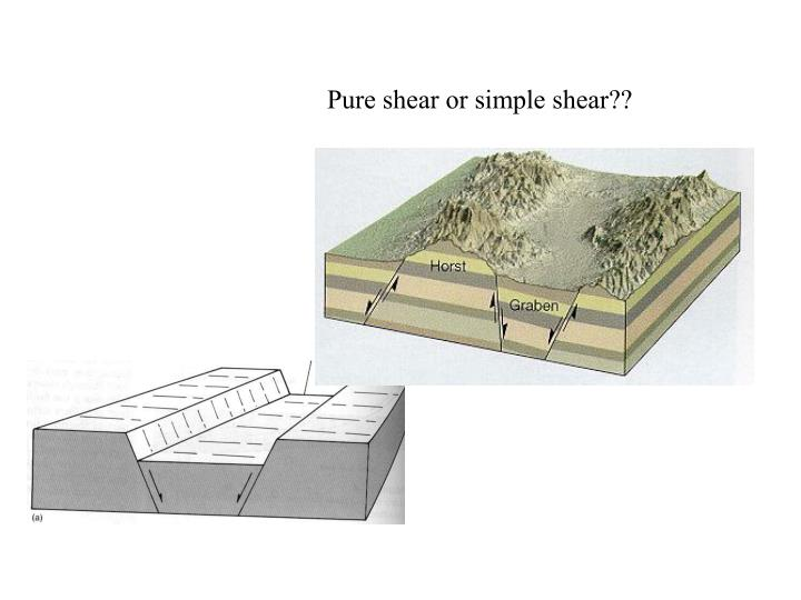 Pure shear or simple shear??