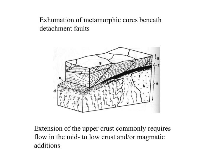 Exhumation of metamorphic cores beneath detachment faults