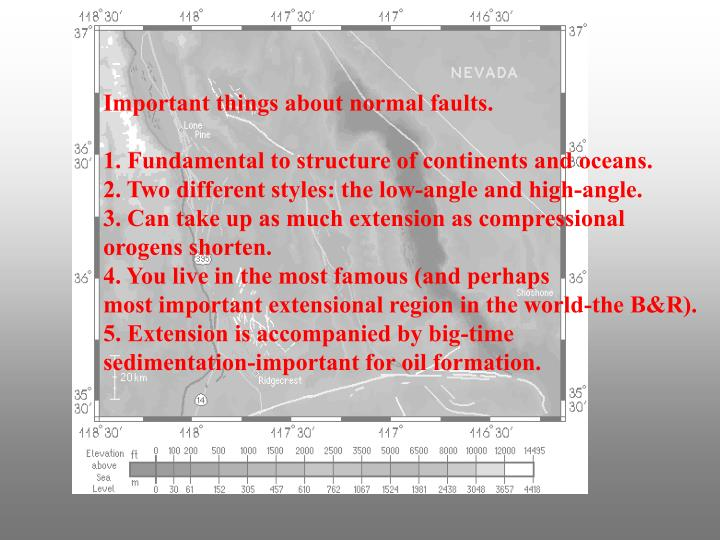 Important things about normal faults.